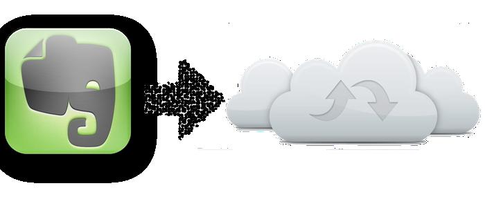 Como usar Evernote, productividad en la nube