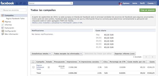 Anuncios en Facebook contra Anuncios en Google