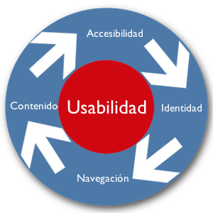 Accesibilidad-en-tu-Sitio-Web